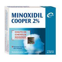 MINOXIDIL COOPER 2 %, solution pour application cutanée en flacon à CHENÔVE