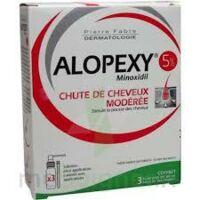 ALOPEXY 50 mg/ml S appl cut 3Fl/60ml à CHENÔVE